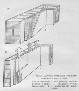 Способы крепления теплоизоляционных плит к стене