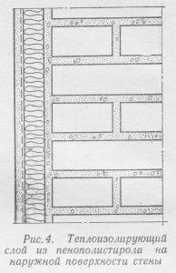 Теплоизолирующий слой из пенополистирола на наружной поверхности стены