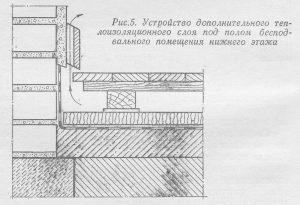 Устройство дополнительного теплоизоляционного слоя под полом бесподвального помещения нижнего этажа