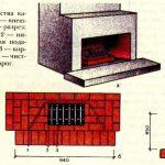топливик и дымовая труба